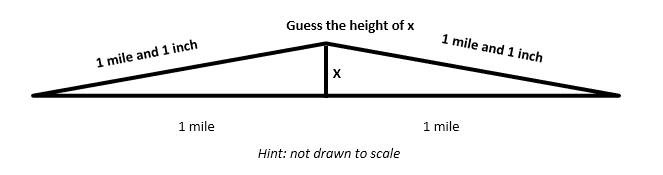 math figure